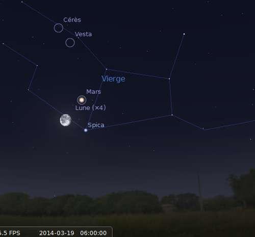 La Lune en rapprochement avec Spica et Mars