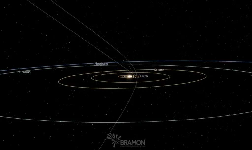 Le météore est soupçonné d'avoir une origine extra-Système solaire en raison de son orbite hyperbolique et de sa vitesse très élevée (230.700 km/h). © Bramon – Brazilian Meteor Observation Network