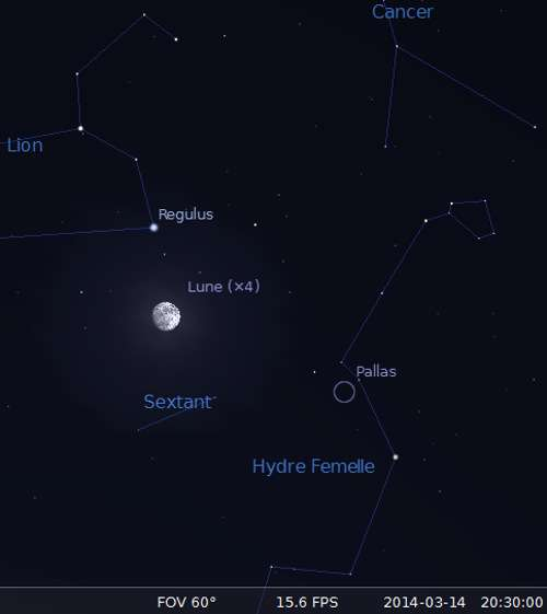 La Lune en rapprochement avec Régulus et Pallas