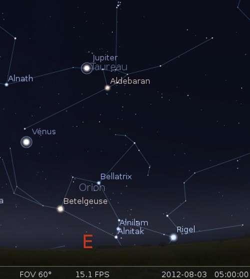 Jupiter en rapprochement avec Aldébaran