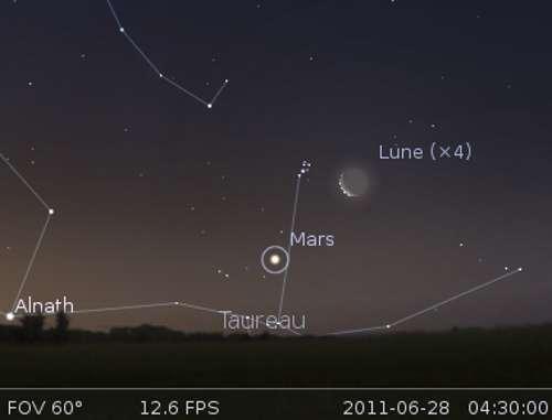 La Lune en rapprochement avec Mars et les Pléiades