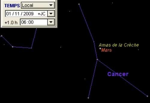 La planète Mars traverse l'amas de la Crèche