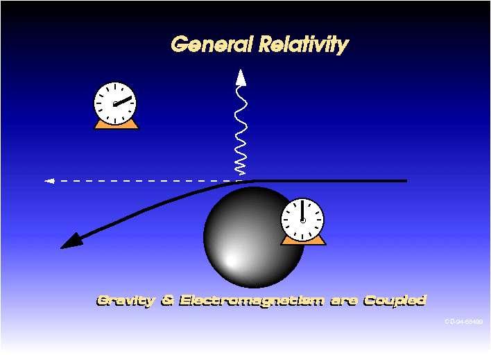 La gravitation ne se contente pas de dévier la trajectoire des rayons lumineux, elle ralentit aussi l'écoulement du temps. Crédit : Nasa