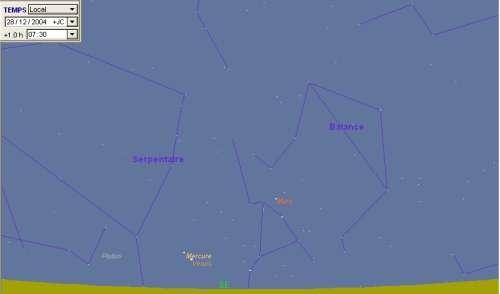 Mercure est en conjonction avec la planète Vénus