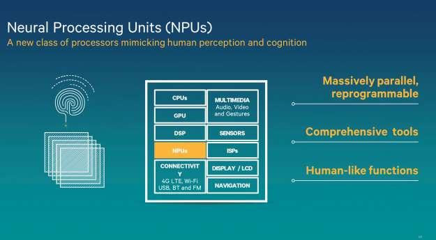 Dans cette illustration Qualcomm montre comment pourrait être intégré dans un terminal mobile, ce qu'il appelle un NPU (Neural Processing Unit). Il ferait partie des différentes puces (CPU, GPU, capteurs, etc.) disponibles sur un SoC (System on a Chip), et rendrait un appareil électronique capable d'apprendre. © Qualcomm