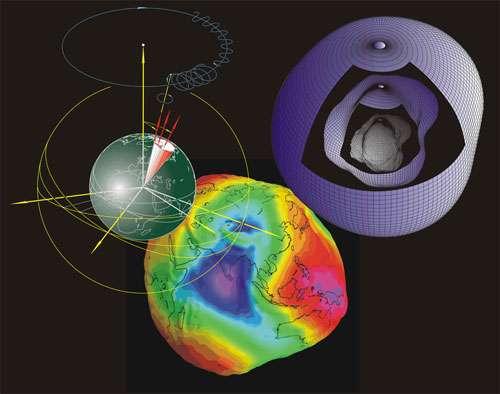 Illustrations sur le mouvement de la Terre et la géodésie (Crédit : Institut de géodésie théorique de l'Université de Bonn).