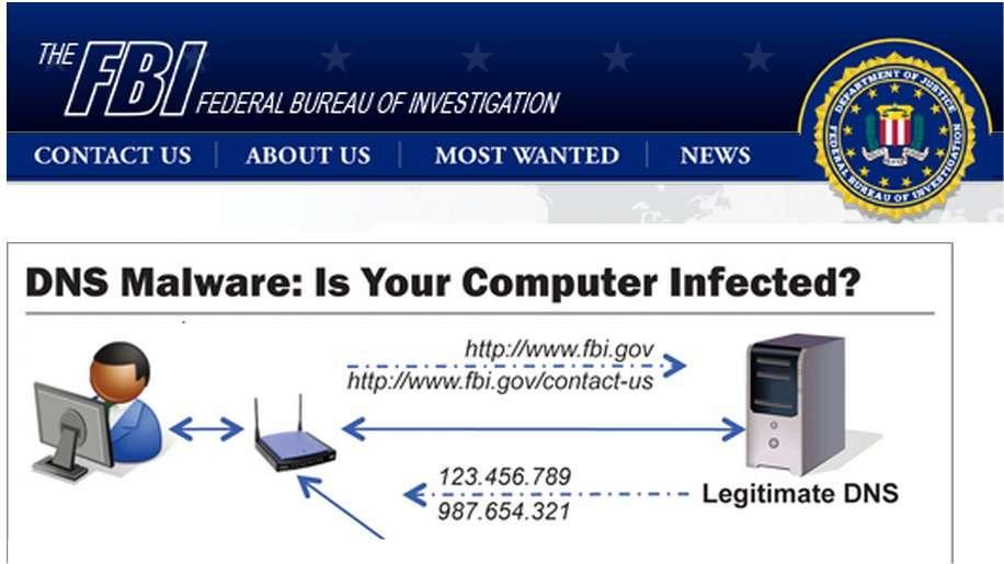 Le FBI explique sur son site comment DNS Changer modifie les adresses IP correspondant aux adresses Web indiquées par l'utilisateur, le redirigeant vers des sites malveillants. Le document détaille aussi l'historique de la découverte et des interpellations. © FBI