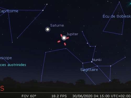 Jupiter en rapprochement avec Pluton