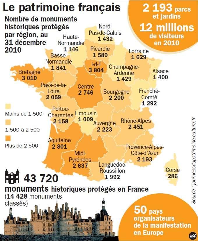 La France métropolitaine compte plus de 40.000 monuments classés. © Idé