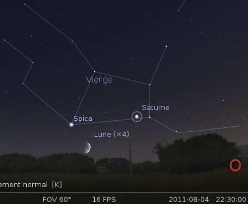 La Lune en rapprochement avec Spica et Saturne