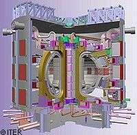 Confiné dans un puissant champ électromagnétique, sans contact avec la paroi du tube circulaire, le plasma, mélange de deutérium et de tritium, sera porté à 200 millions de degrés pendant de longues minutes, le temps que s'amorcent les réactions de fusion