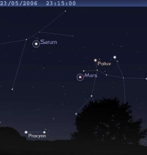 La planète Mars est en conjonction avec l'étoile Pollux