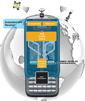 Un e-GPS se localise grossièrement avec le réseau GSM puis à l'aide du GPS. Crédit CSR