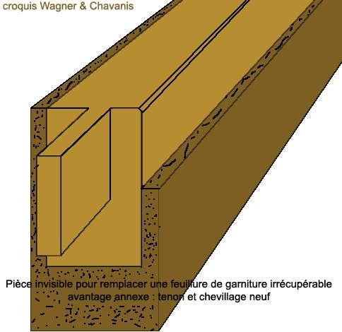 Pratiquée dans la longueur d'une pièce de bois, la feuillure peut permettre de recevoir une autre pièce pour constituer un assemblage. © Wagner et Chavanis, CC BY-SA 3.0, Wikimedia Commons