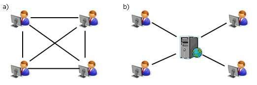 Le sigle DSA peut désigner l'architecture de réseaux Distributed Systems Architecture. © DR