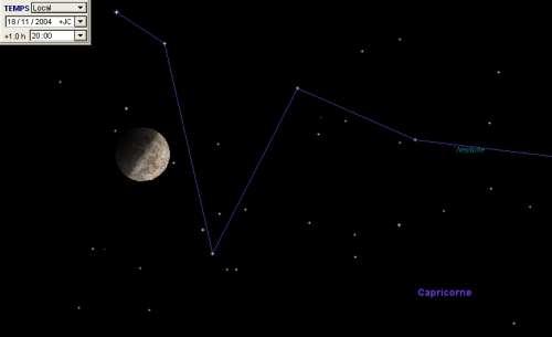 La Lune est proche de la planète Neptune