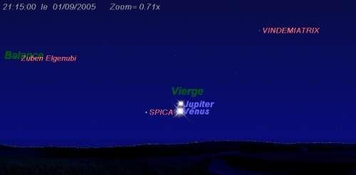 La planète Vénus est en conjonction avec la planète Jupiter