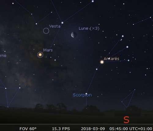 La Lune en rapprochement avec Antarès et Vesta