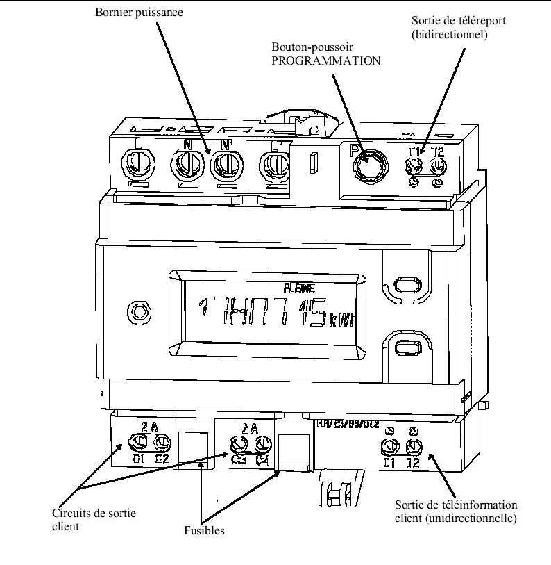 Sur ce schéma de compteur électrique, on peut voir le contact sec indiqué par C1/C2 et C3/C4. © DR