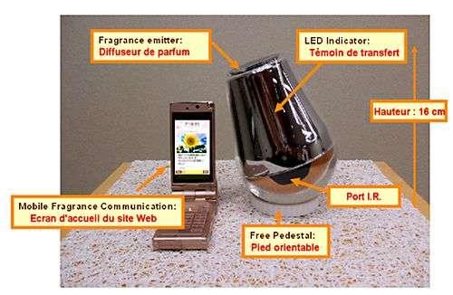 Le dispositif de Fragrance Mobile Communication. Crédit : NTT Communications