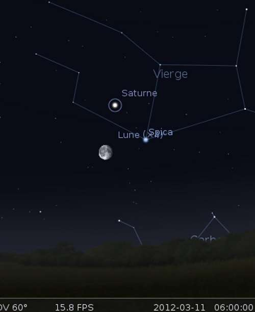 La Lune en rapprochement avec Saturne et Spica