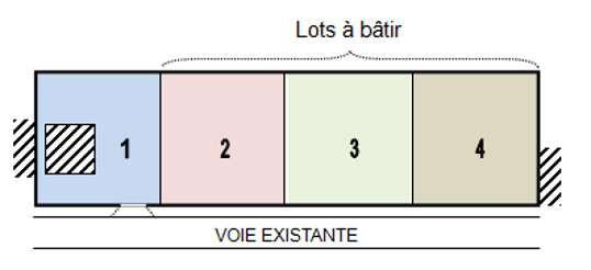 La réforme des autorisations d'urbanisme est entrée en vigueur le 1er mars 2012. Elle modifie notamment la définition du lotissement. © DR