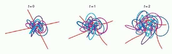 Des exemples de nœuds de lumière. Crédit : Irvine et Bouwmeester
