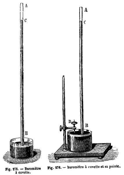 Le baromètre à mercure a été élaboré par Evangelista Torricelli. Il permet de déterminer la pression atmosphérique. © Saperaud, Domaine public, Wikimedia Commons