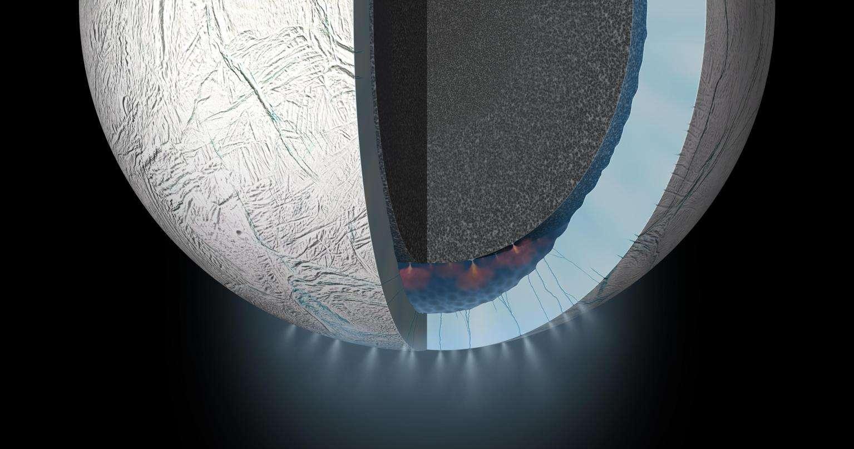 Sur cette vue en coupe d'Encelade, on peut voir sous une banquise de 30 à 40 km d'épaisseur, l'océan d'environ 10 km de profondeur qui se situe au pôle Sud. Ce dernier est en contact avec les roches du noyau, lequel serait relativement poreux comme le suggèrent les mesures de la gravité de ce petit satellite naturel de quelque 504 km de diamètre. © Nasa, JPL-Caltech