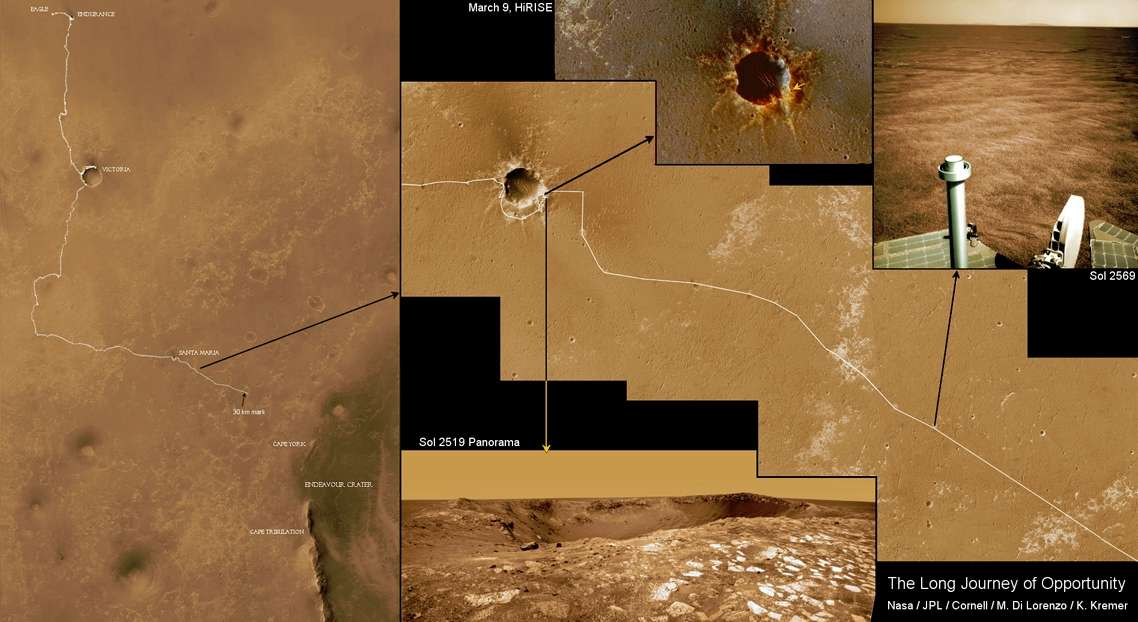 Le long voyage d'Opportunity. © Nasa/JPL/Cornell Marco Di Lorenzo/Kenneth Kremer
