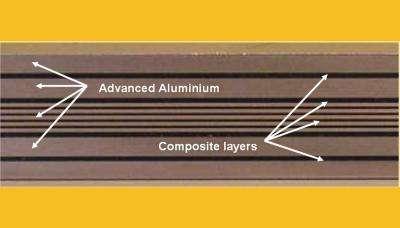 De fines couches d'aluminium et de composite collées entre elles : voilà, grossièrement résumées, la structure du Central. © TU Delft / GTM