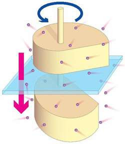 Deux pales mécaniquement liées baignent dans deux chambres séparées où les températures, et donc l'agitation thermique diffèrent, ce qui fait tourner l'ensemble. On prélève ainsi de l'énergie du compartiment plus chaud. © Christian Van den Broeck