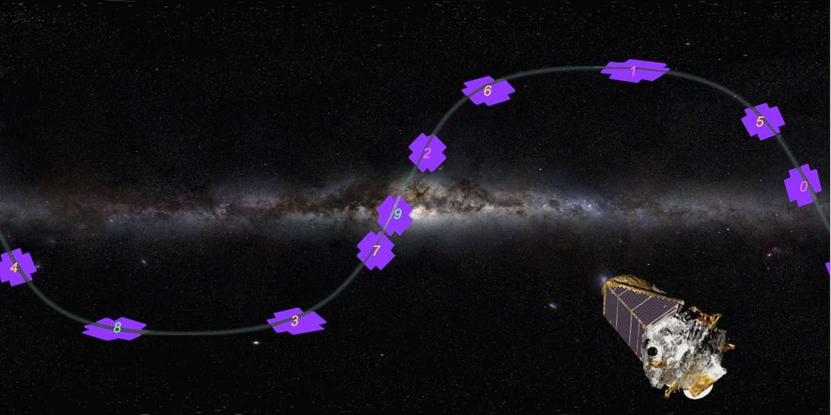 En mai 2014, Kepler a entamé une nouvelle mission nommée K2. Désormais, le télescope spatial observe des régions situées sur le plan de l'écliptique, en direction de certaines constellations du zodiaque. Les différentes campagnes sont désignées par des numéros. La numéro 5 a commencé le 26 avril 2015. © Eso, S. Brunier, Nasa Kepler mission
