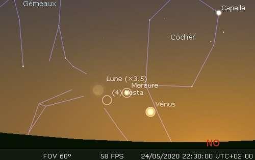 La Lune en rapprochement avec Mercure, Vénus et Vesta