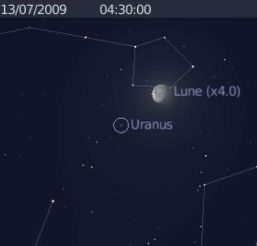 La Lune est en rapprochement avec la planète Uranus