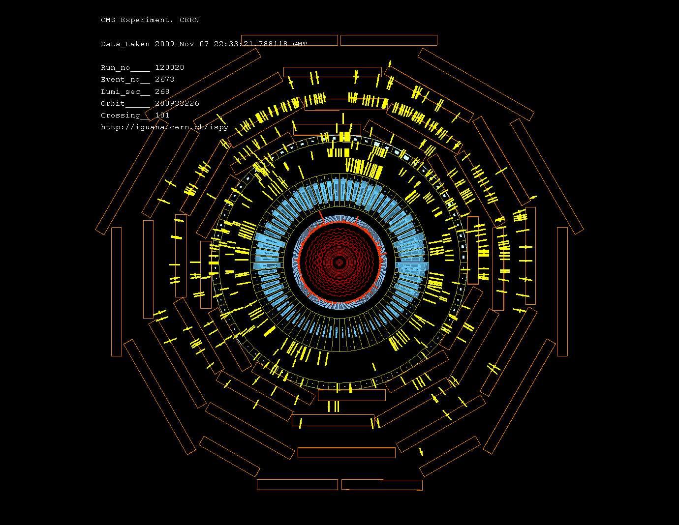 Les particules produites dans le détecteur CMS sont bien visible sur cette écran. En rouge, ce sont les traces enregistrées dans le calorimètre électromagnétique et en bleu celle dans le calorimètre hadronique. En jaune apparaissent les traces des muons qui n'ont pas été arrêtés par les calorimètres. Crédit : Cern
