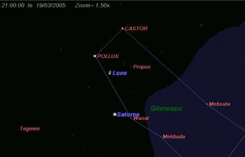 La Lune est en conjonction avec la planète Saturne et proche de l'étoile Castor