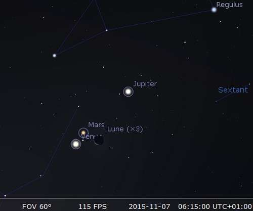 La Lune en rapprochement avec Vénus et Mars