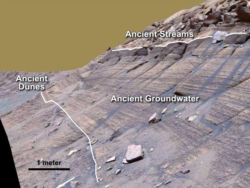 À l'instar des différentes strates formant le rempart du cratère surnommé Burns Cliff qui fournissent des indices de l'histoire de cette région, on attend que Curiosity fasse de même à l'intérieur du cratère Gale. © Nasa/JPL-Caltech/Cornell