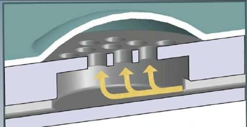 Superposé à la surface tactile d'un smartphone, un écran ultrafin intègre un ensemble de canalisations. Le liquide contenu à l'intérieur se met en pression et vient donner la forme des touches d'un clavier à une surface souple située en surface. Lorsque le clavier n'est plus nécessaire, la pression est relâchée et les touches disparaissent. © Tactus Technology