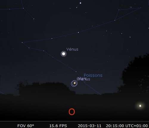 Mars en rapprochement avec Uranus
