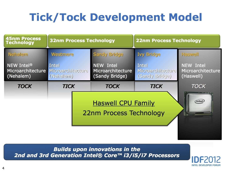 Dans l'évolution de ses processeurs, Intel fonctionne sur un rythme biennal intitulé Tick/Tock. Le Tick correspond à l'adoption d'une nouvelle finesse de gravure. Ainsi, en 2012, il a permis d'introduire une finesse de 22 nm. En 2013, l'année du Tock correspond à la sortie du Haswell. La finesse ne change pas, en revanche l'architecture est optimisée. En 2014, le Tick devrait conserver cette architecture et réduire encore la finesse de gravure. © Intel