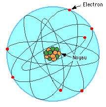 Si l'on sait comment se répartissent les électrons d'un atome, la structure du noyau, elle, reste très mal connue. Les théoriciens ont besoin d'expériences comme celle-ci pour progresser.