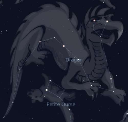 La constellation du Dragon