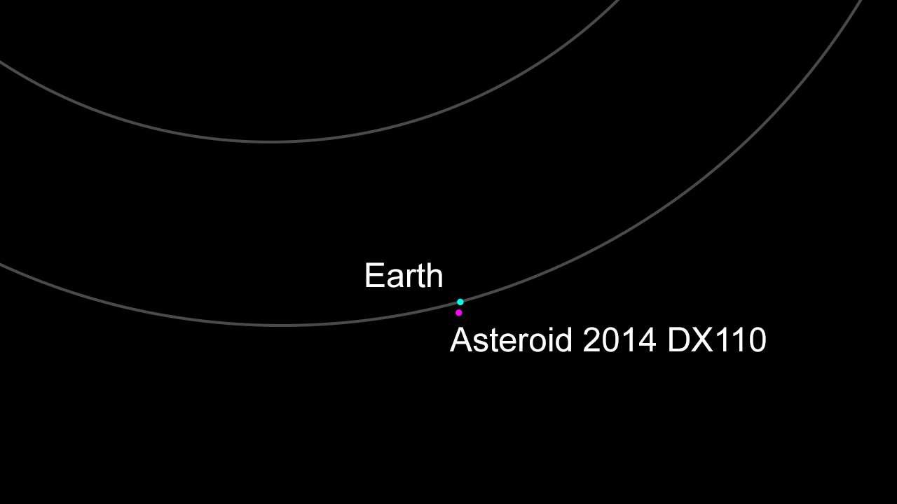 Position de l'astéroïde géocroiseur 2014 DX110 le 4 mars 2014, environ 24 heures avant son passage au plus proche de la Terre, à moins de 350.000 km, qui sera retransmis en direct sur le Web. © Nasa, JPL-Caltech