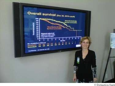 Un nouveau traitement contre le mélanome métastatique avancé bénéficie de bons résultats. © Destination Santé