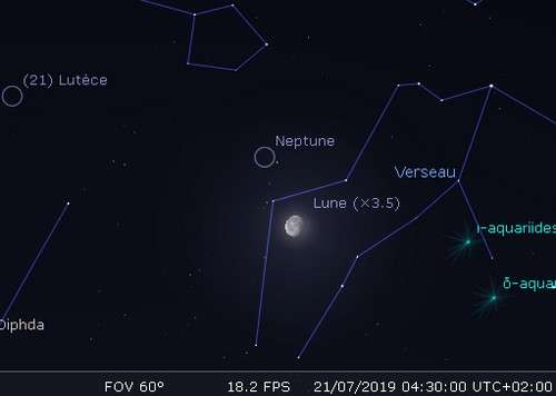 La Lune en rapprochement avec Neptune