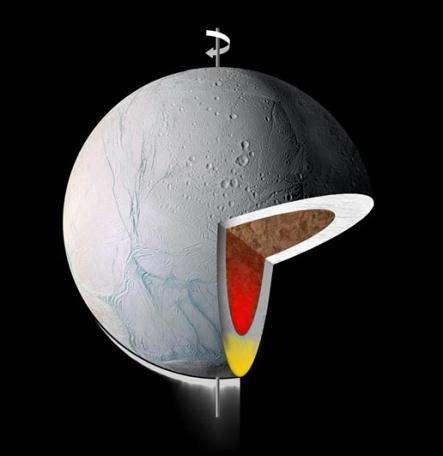 Schéma d'Encelade, où l'on aperçoit de la matière chaude et peu dense en train de rejoindre la surface. Encelade aurait pu rouler sur elle-même, et cette zone moins dense se retrouver au niveau du pôle sud(Crédits : NASA/JPL/Space Science Inst