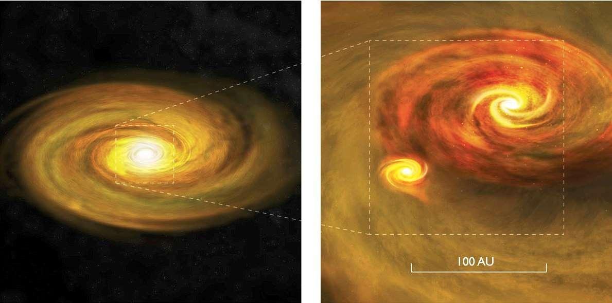 Vue d'artiste d'un disque de matière en rotation autour d'une protoétoile. En zoomant, on découvre qu'il existe en réalité une seconde protoétoile en formation, apparue dans le disque entourant la première. Les étoiles doubles naisseraient bien ainsi. L'échelle est donnée en unités astronomiques (UA, ou AU en anglais), c'est-à-dire la distance du Soleil à la Terre. © Bill Saxton, NRAO, AUI, NSF