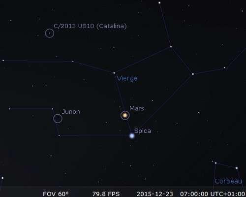 Mars en rapprochement avec Spica